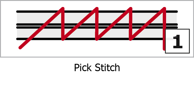 Stitch Style